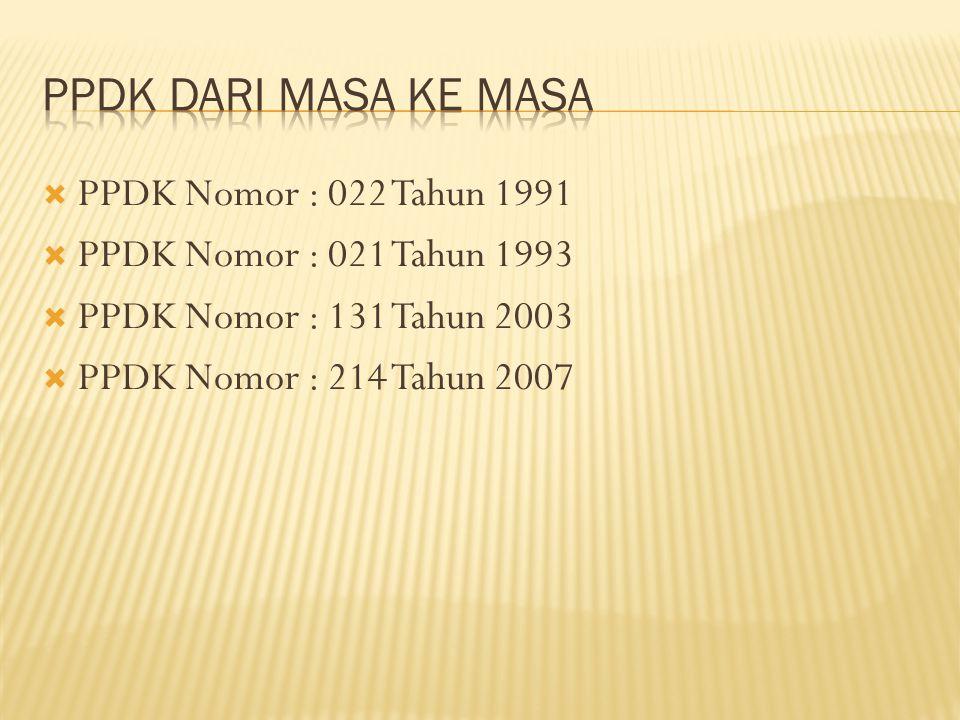 PPDK dari Masa ke masa PPDK Nomor : 022 Tahun 1991