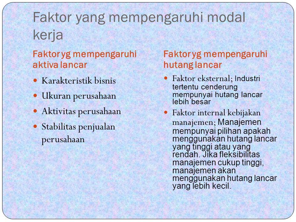 Faktor yang mempengaruhi modal kerja
