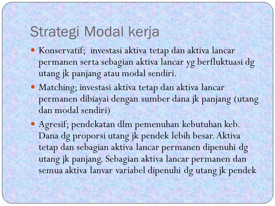 Strategi Modal kerja