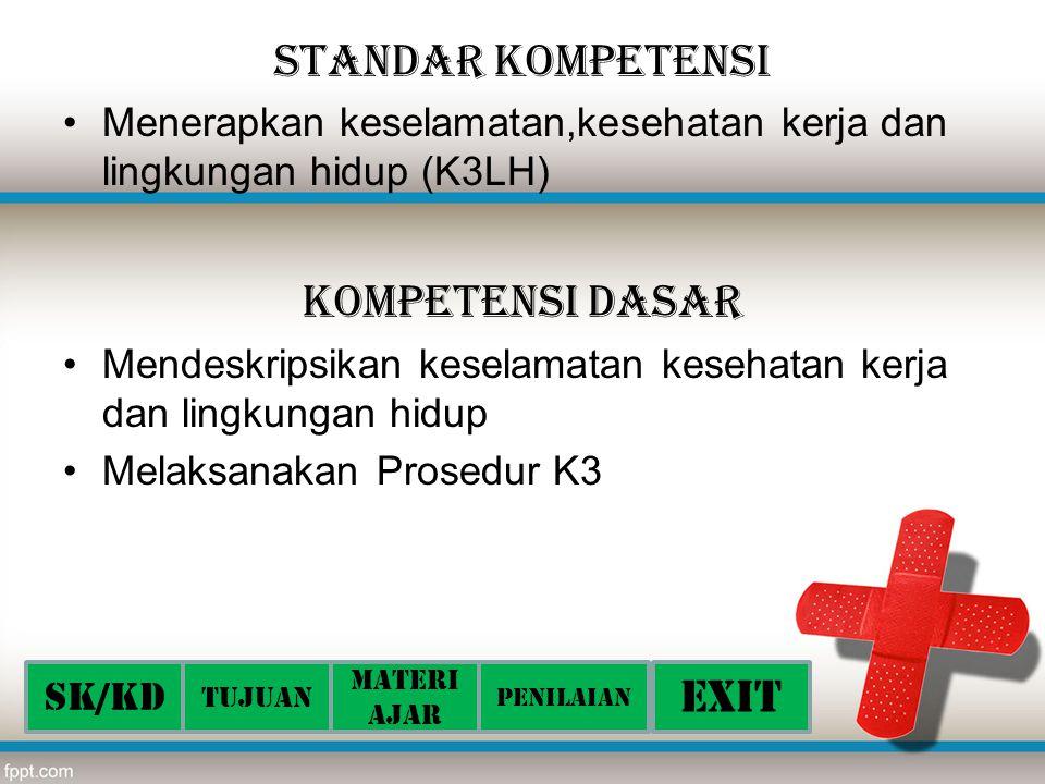 Standar Kompetensi Kompetensi Dasar EXIT