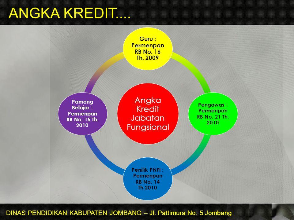 ANGKA KREDIT.... Angka Kredit Jabatan Fungsional