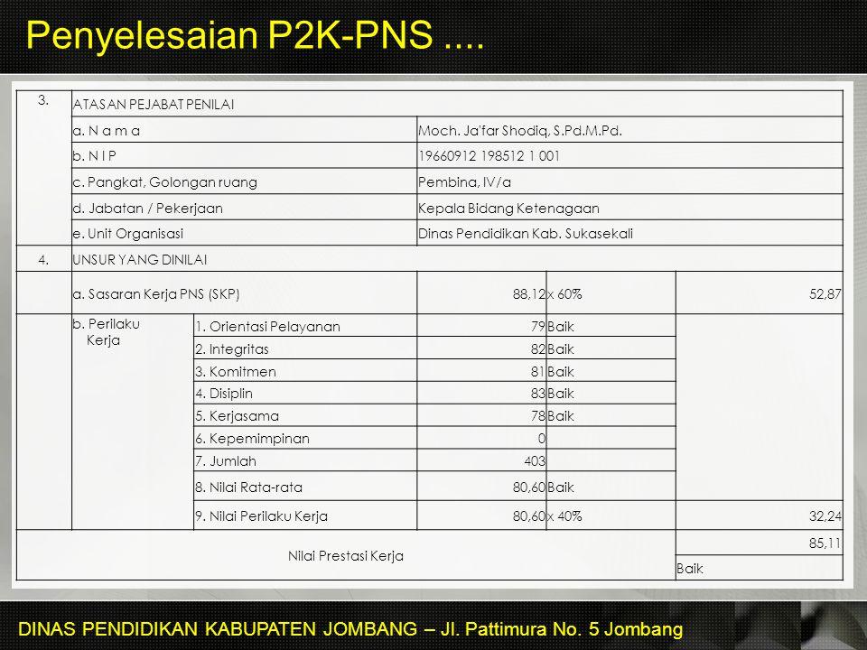 DINAS PENDIDIKAN KABUPATEN JOMBANG – Jl. Pattimura No. 5 Jombang