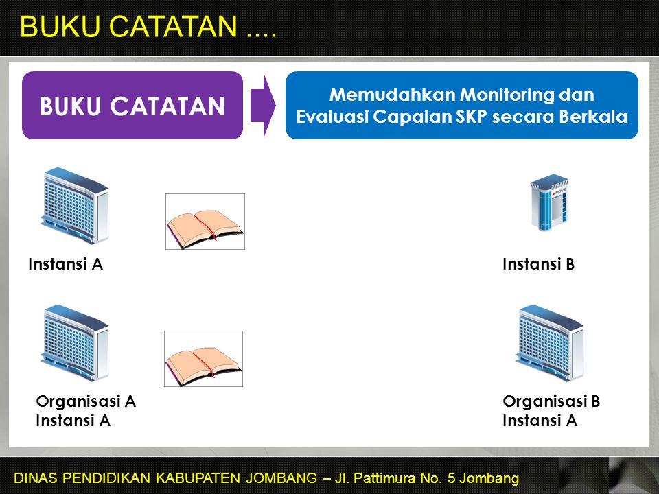 Memudahkan Monitoring dan Evaluasi Capaian SKP secara Berkala