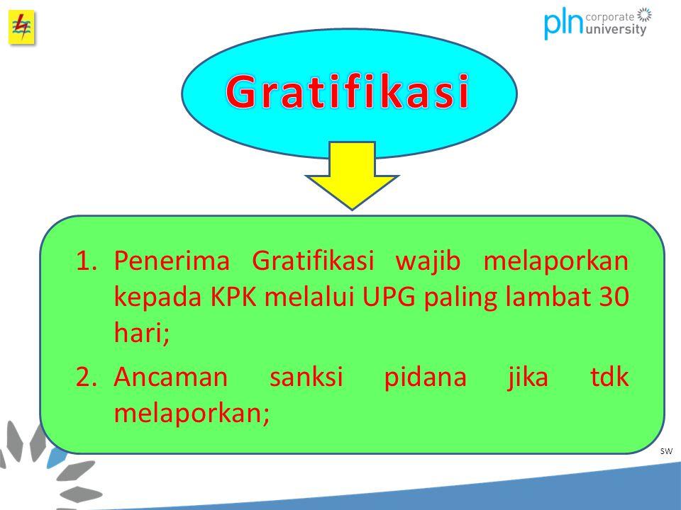 Gratifikasi Penerima Gratifikasi wajib melaporkan kepada KPK melalui UPG paling lambat 30 hari; Ancaman sanksi pidana jika tdk melaporkan;