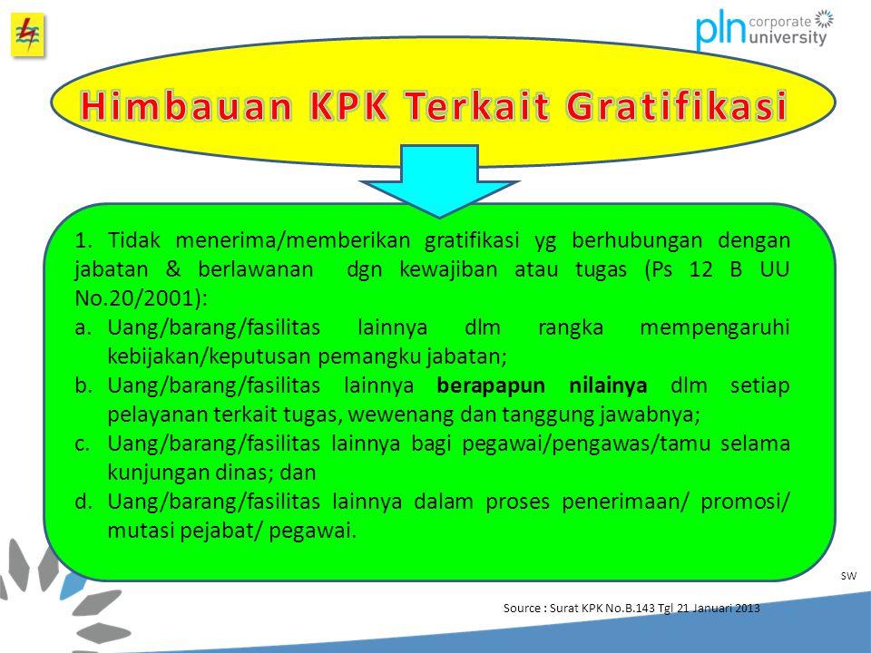 Himbauan KPK Terkait Gratifikasi
