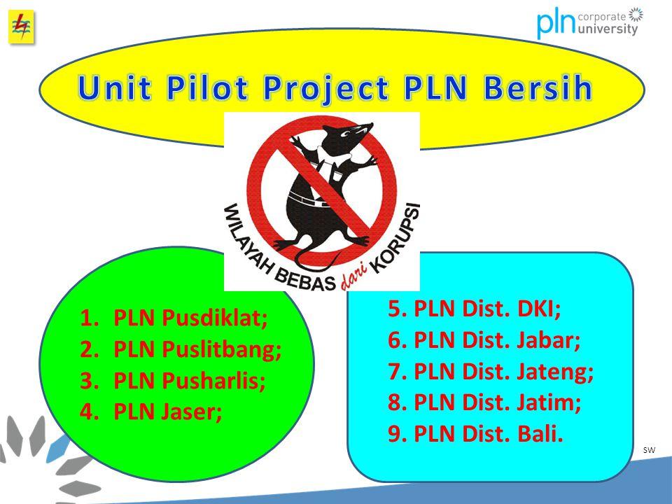 Unit Pilot Project PLN Bersih