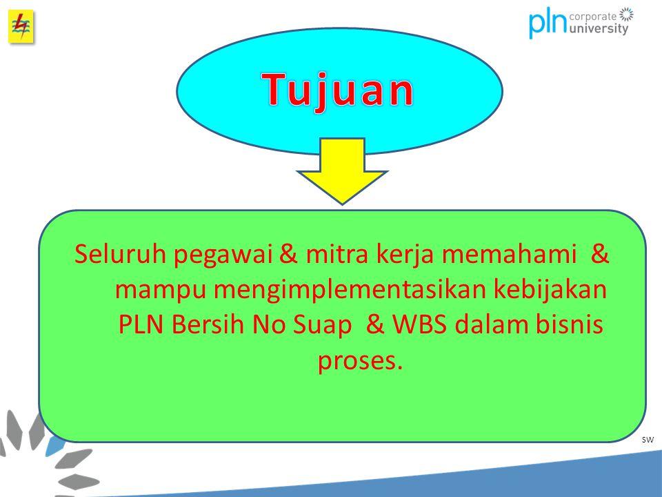 Tujuan Seluruh pegawai & mitra kerja memahami & mampu mengimplementasikan kebijakan PLN Bersih No Suap & WBS dalam bisnis proses.