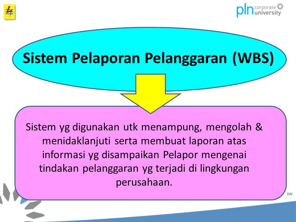 Sistem Pelaporan Pelanggaran (WBS)
