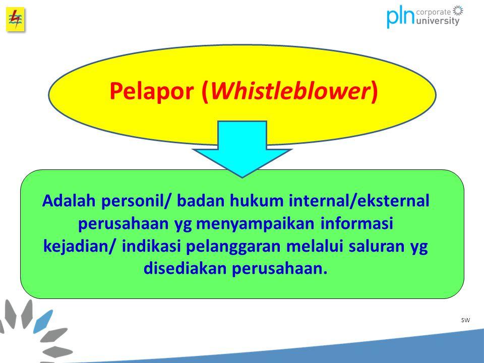 Pelapor (Whistleblower)