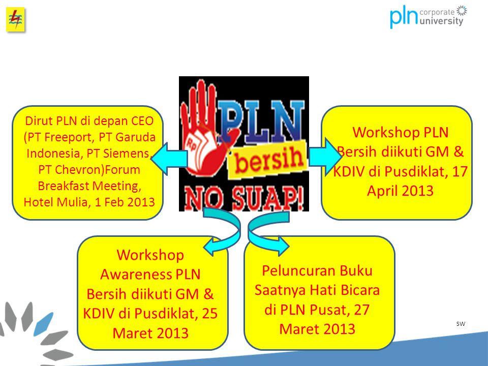 Workshop PLN Bersih diikuti GM & KDIV di Pusdiklat, 17 April 2013