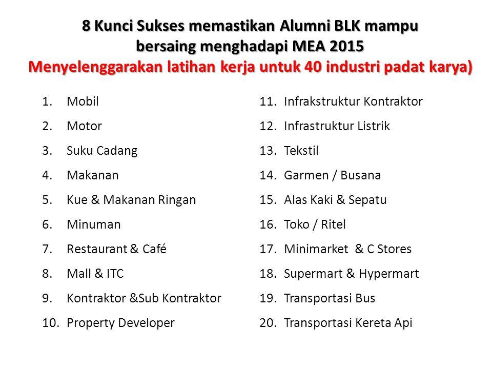 8 Kunci Sukses memastikan Alumni BLK mampu bersaing menghadapi MEA 2015 Menyelenggarakan latihan kerja untuk 40 industri padat karya)