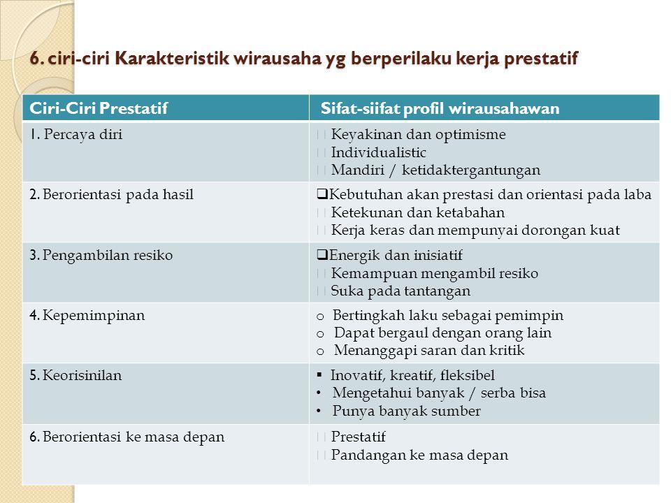 6. ciri-ciri Karakteristik wirausaha yg berperilaku kerja prestatif