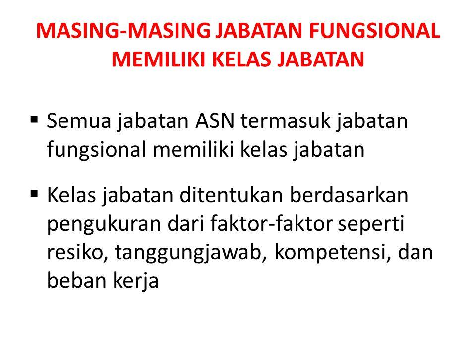 MASING-MASING JABATAN FUNGSIONAL MEMILIKI KELAS JABATAN