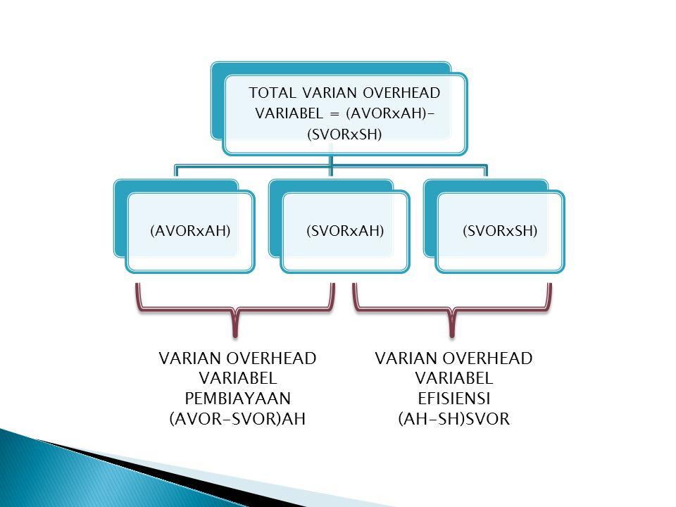 VARIAN OVERHEAD VARIABEL PEMBIAYAAN