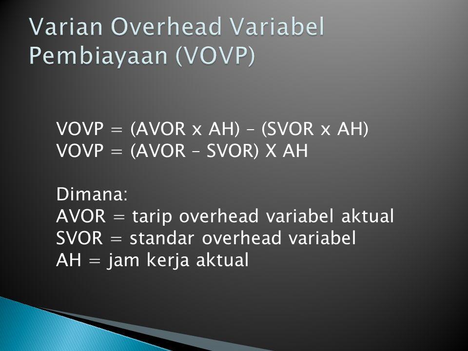 Varian Overhead Variabel Pembiayaan (VOVP)