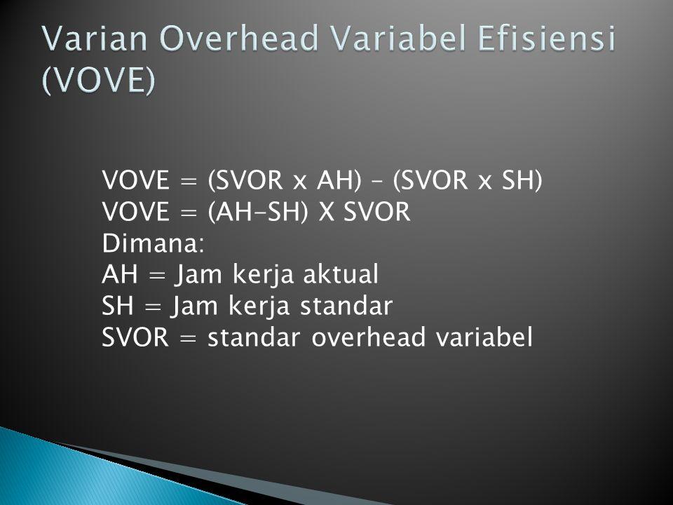 Varian Overhead Variabel Efisiensi (VOVE)
