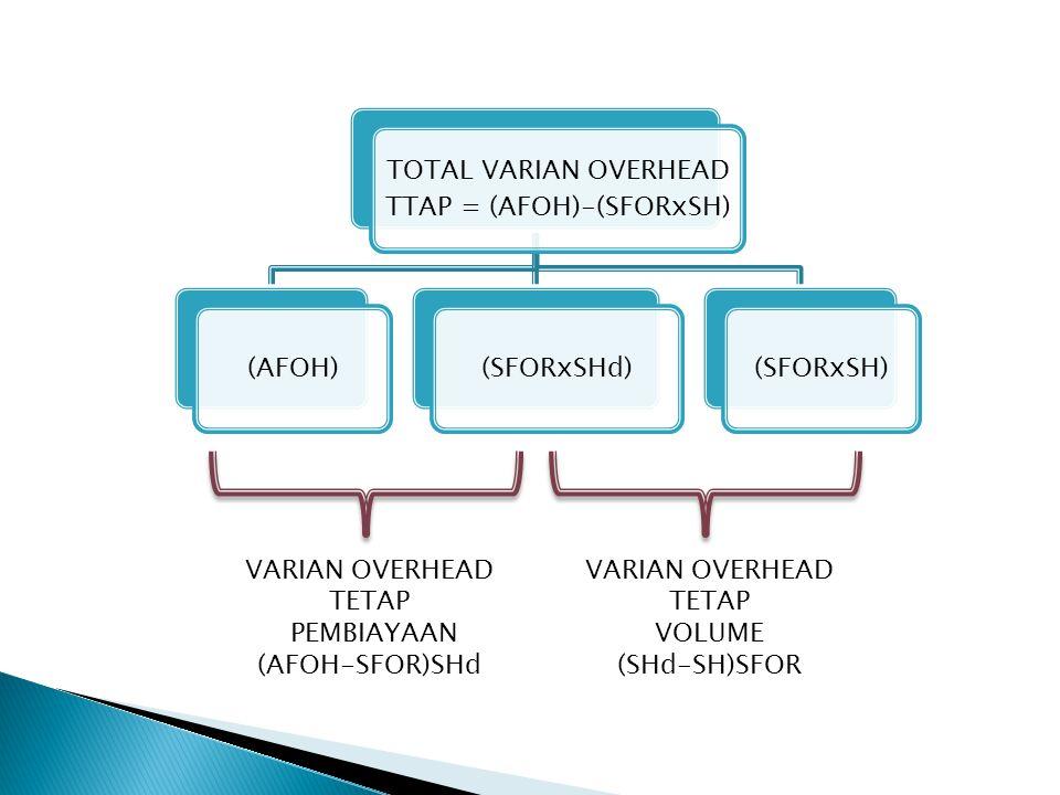 TOTAL VARIAN OVERHEAD TTAP = (AFOH)-(SFORxSH)