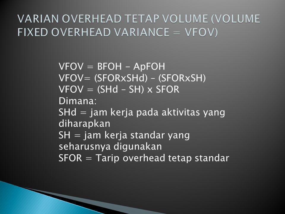 VARIAN OVERHEAD TETAP VOLUME (VOLUME FIXED OVERHEAD VARIANCE = VFOV)