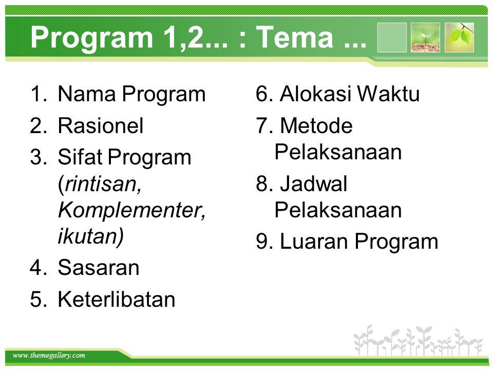 Program 1,2... : Tema ... Nama Program Rasionel