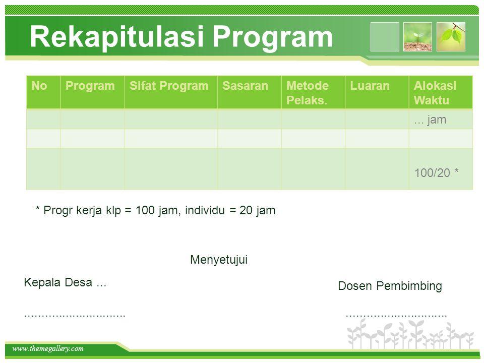 Rekapitulasi Program No Program Sifat Program Sasaran Metode Pelaks.