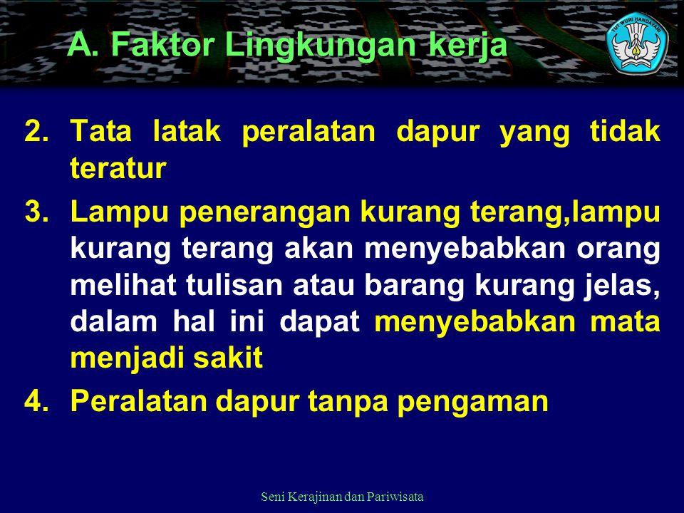 A. Faktor Lingkungan kerja