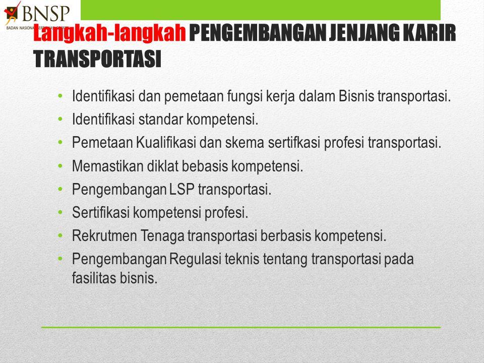 Langkah-langkah PENGEMBANGAN JENJANG KARIR transportasi