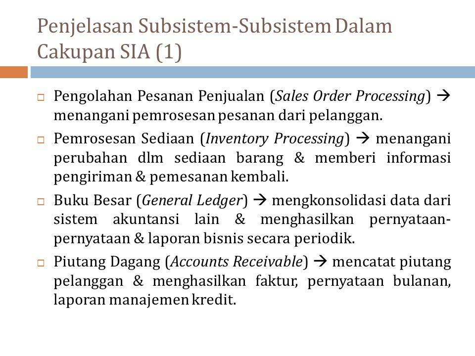 Penjelasan Subsistem-Subsistem Dalam Cakupan SIA (1)