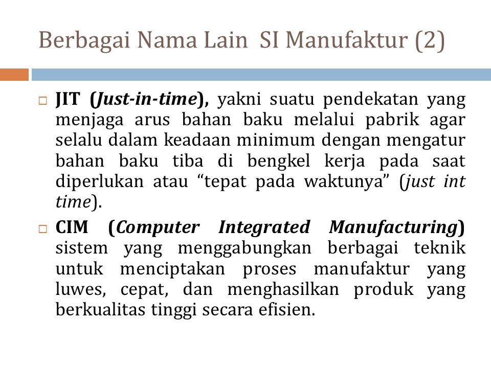 Berbagai Nama Lain SI Manufaktur (2)