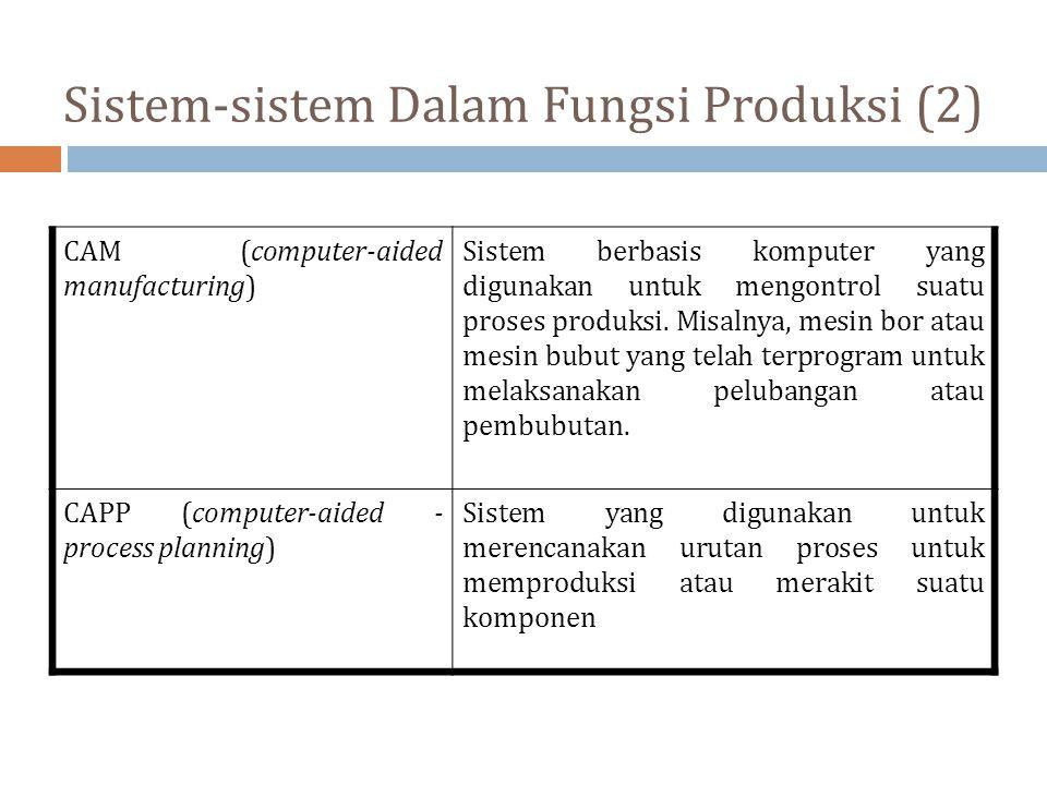 Sistem-sistem Dalam Fungsi Produksi (2)