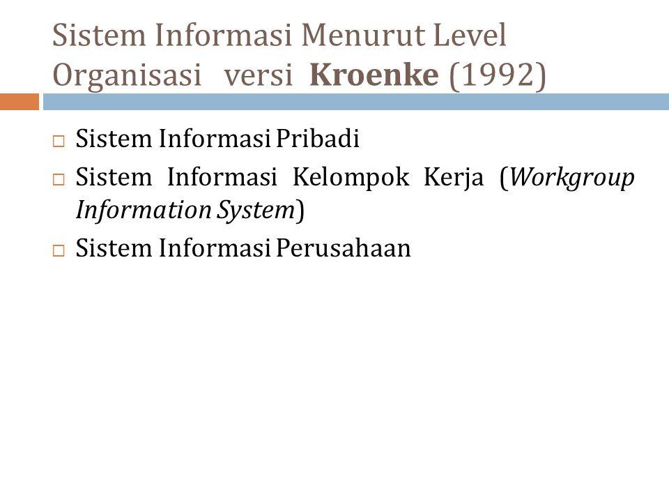 Sistem Informasi Menurut Level Organisasi versi Kroenke (1992)