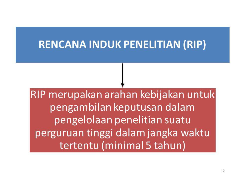 RENCANA INDUK PENELITIAN (RIP)