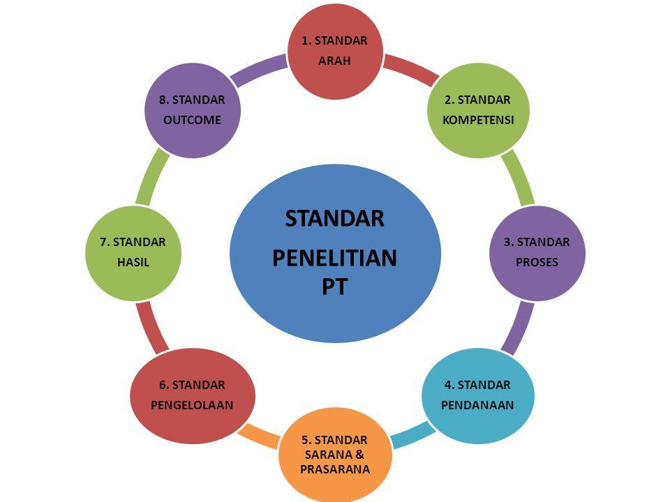 5. STANDAR SARANA & PRASARANA