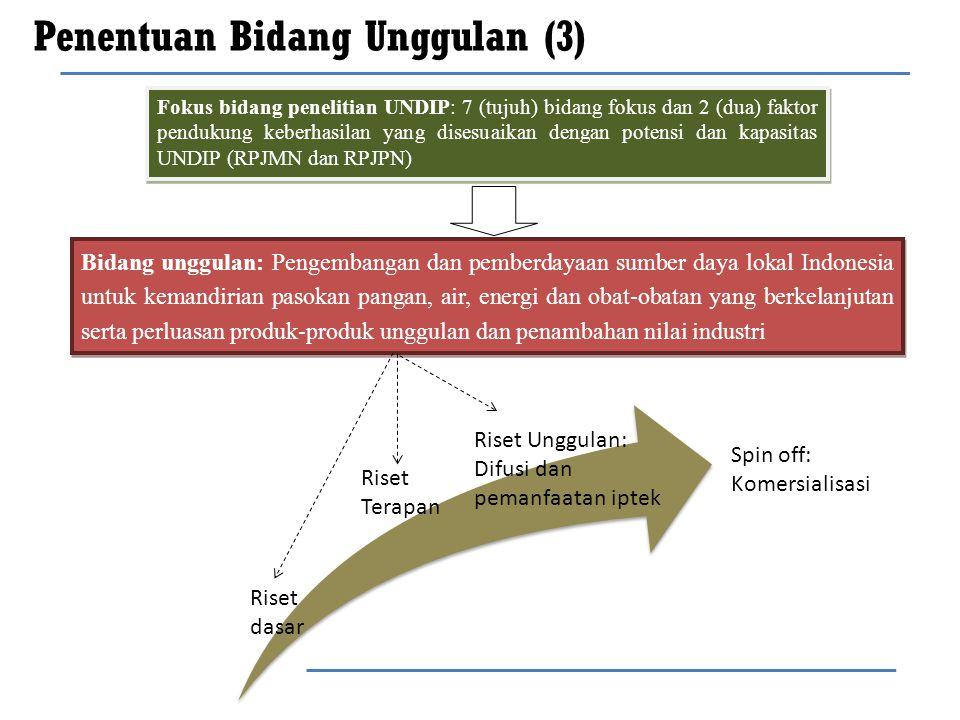 Penentuan Bidang Unggulan (3)