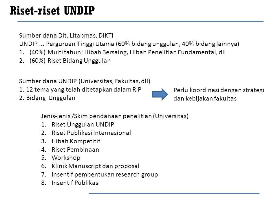 Riset-riset UNDIP Sumber dana Dit. Litabmas, DIKTI