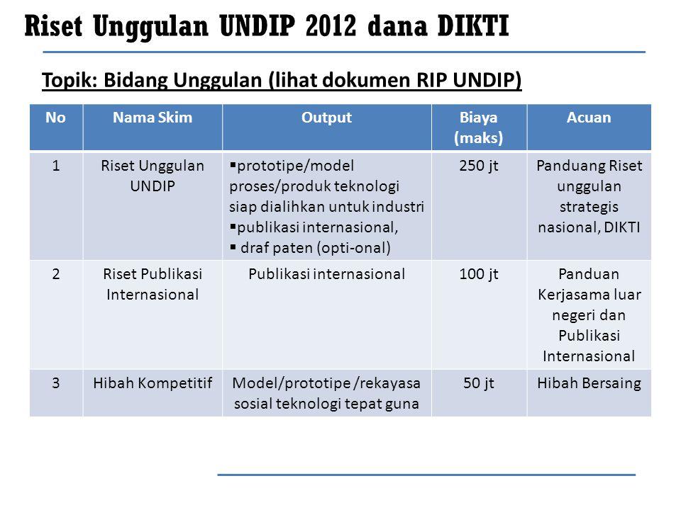 Riset Unggulan UNDIP 2012 dana DIKTI