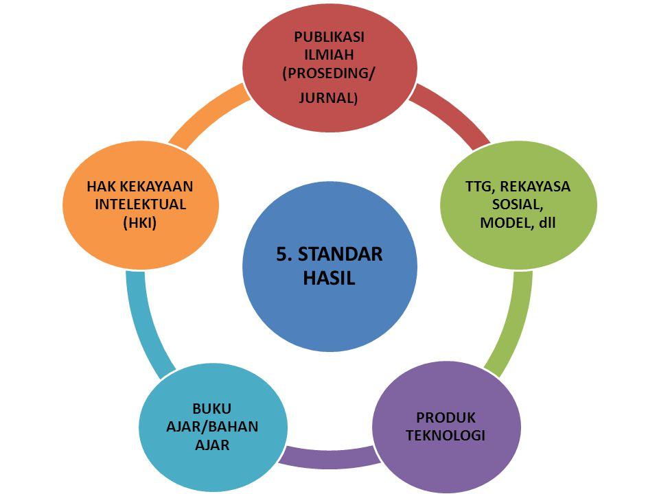 5. STANDAR HASIL PUBLIKASI ILMIAH (PROSEDING/ JURNAL)