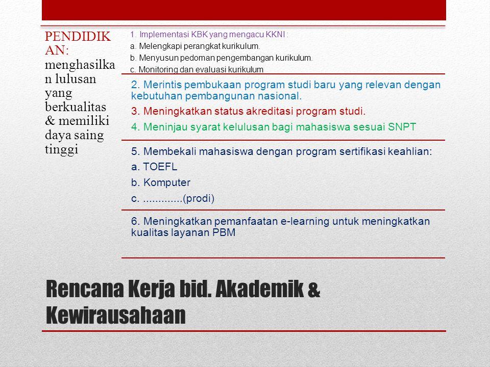 Rencana Kerja bid. Akademik & Kewirausahaan
