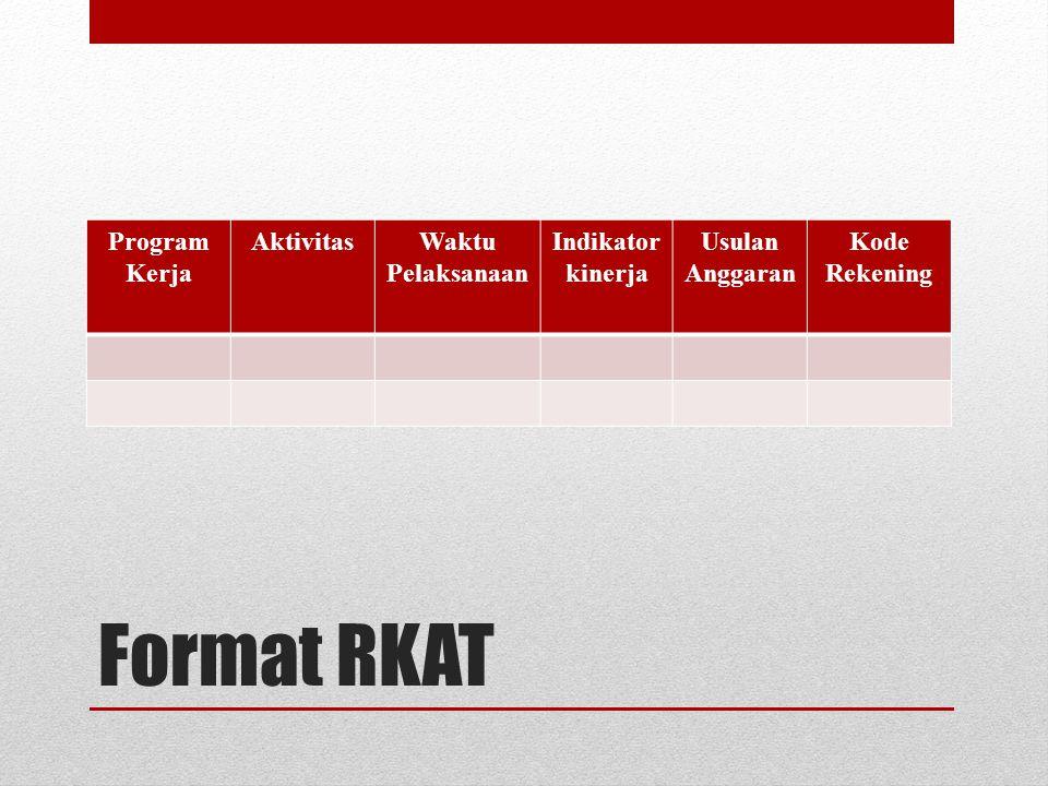 Format RKAT Program Kerja Aktivitas Waktu Pelaksanaan