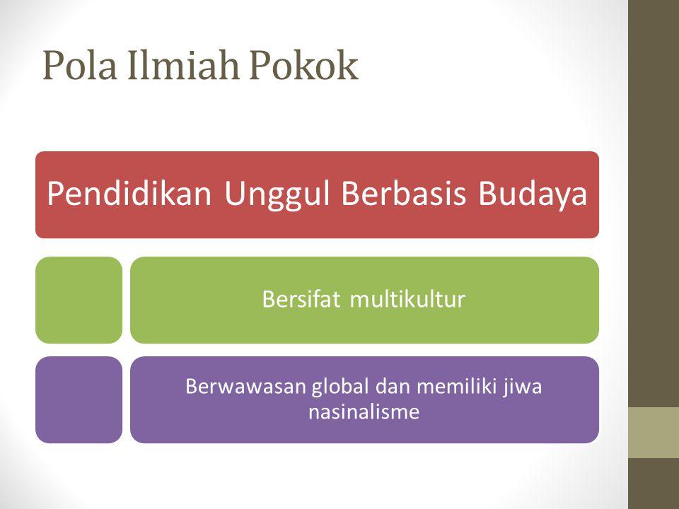 Pola Ilmiah Pokok Pendidikan Unggul Berbasis Budaya