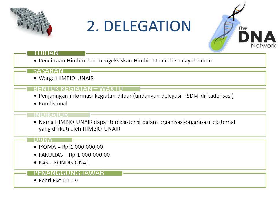 2. DELEGATION TUJUAN SASARAN BENTUK KEGIATAN – WAKTU INDIKATOR DANA