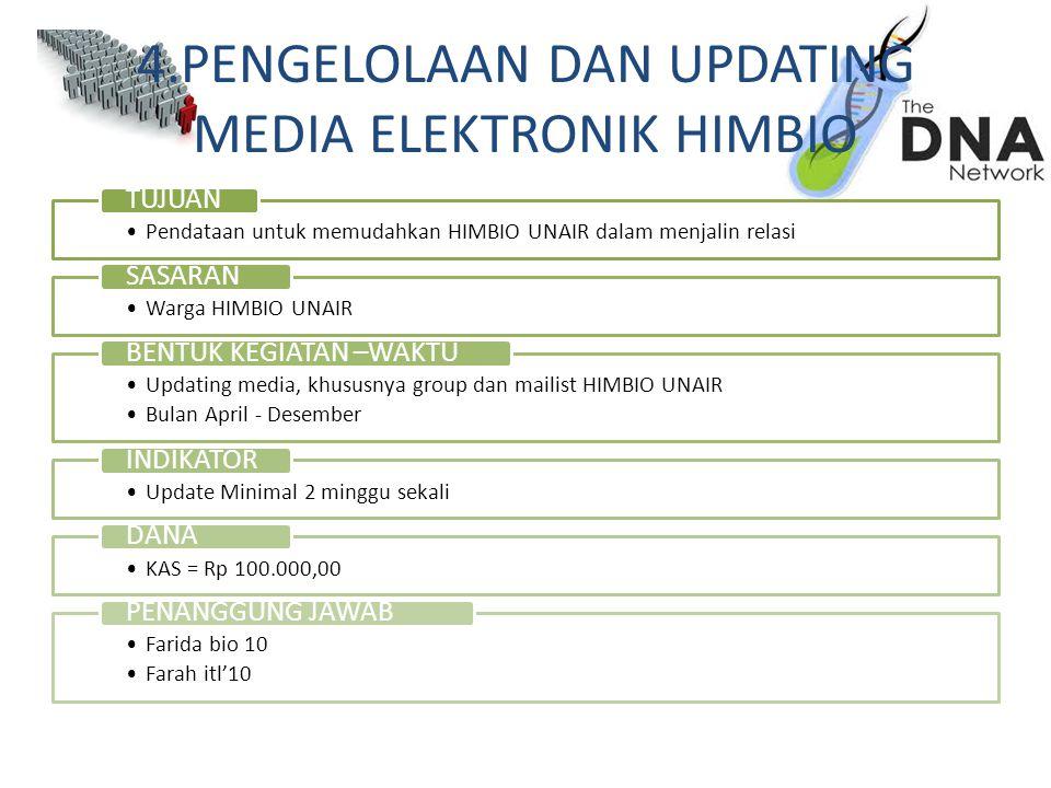 4.PENGELOLAAN DAN UPDATING MEDIA ELEKTRONIK HIMBIO