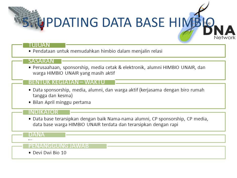5. UPDATING DATA BASE HIMBIO