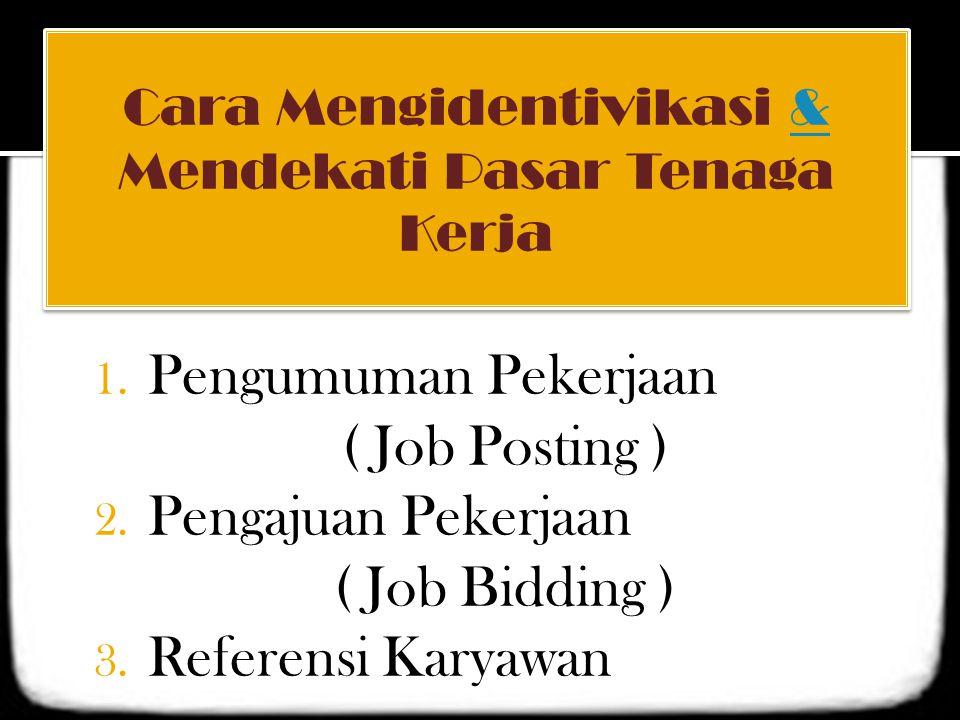 Pengumuman Pekerjaan ( Job Posting )