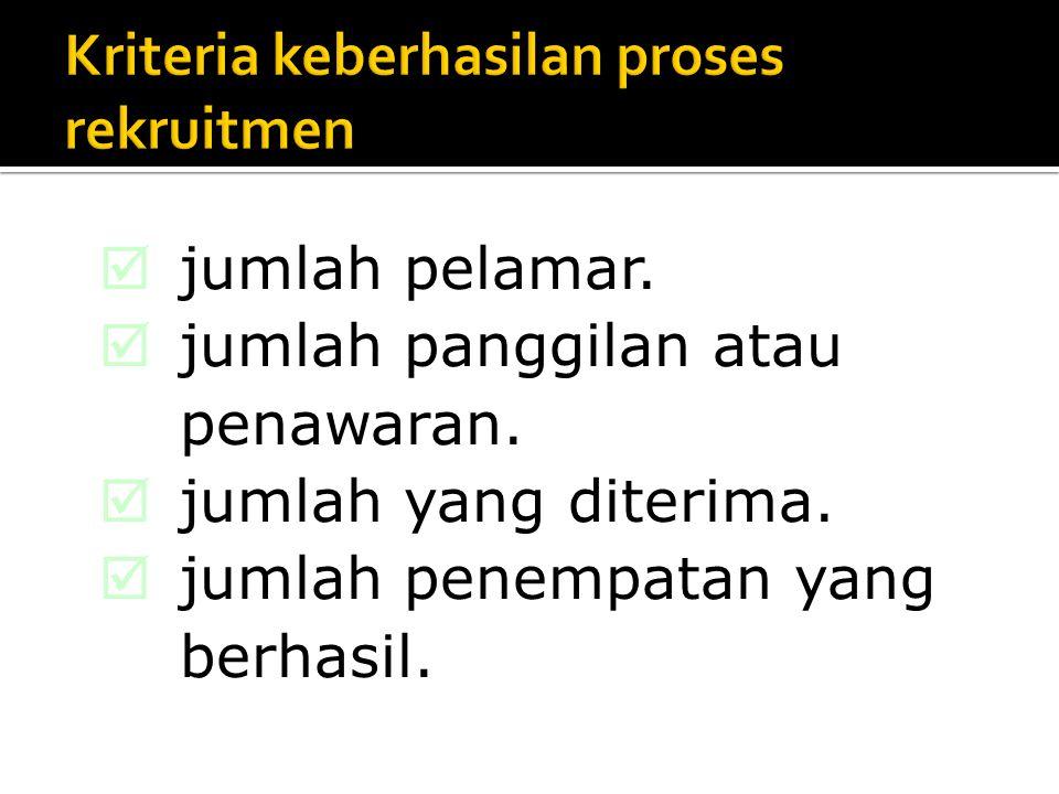 Kriteria keberhasilan proses rekruitmen