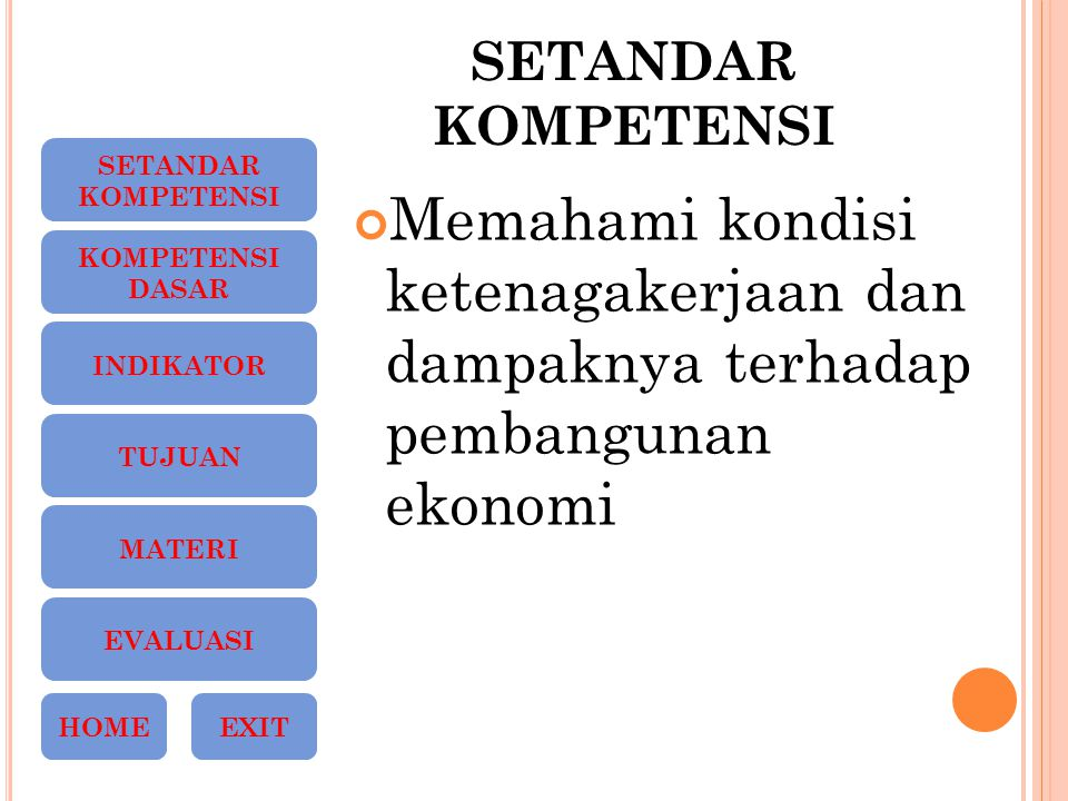 SETANDAR KOMPETENSI SETANDAR KOMPETENSI. Memahami kondisi ketenagakerjaan dan dampaknya terhadap pembangunan ekonomi.