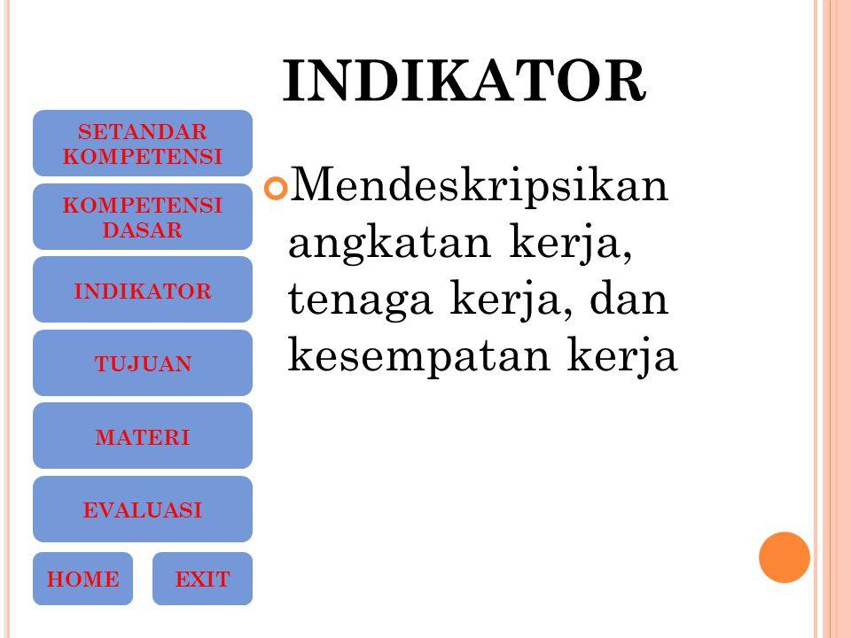 INDIKATOR SETANDAR KOMPETENSI. Mendeskripsikan angkatan kerja, tenaga kerja, dan kesempatan kerja.