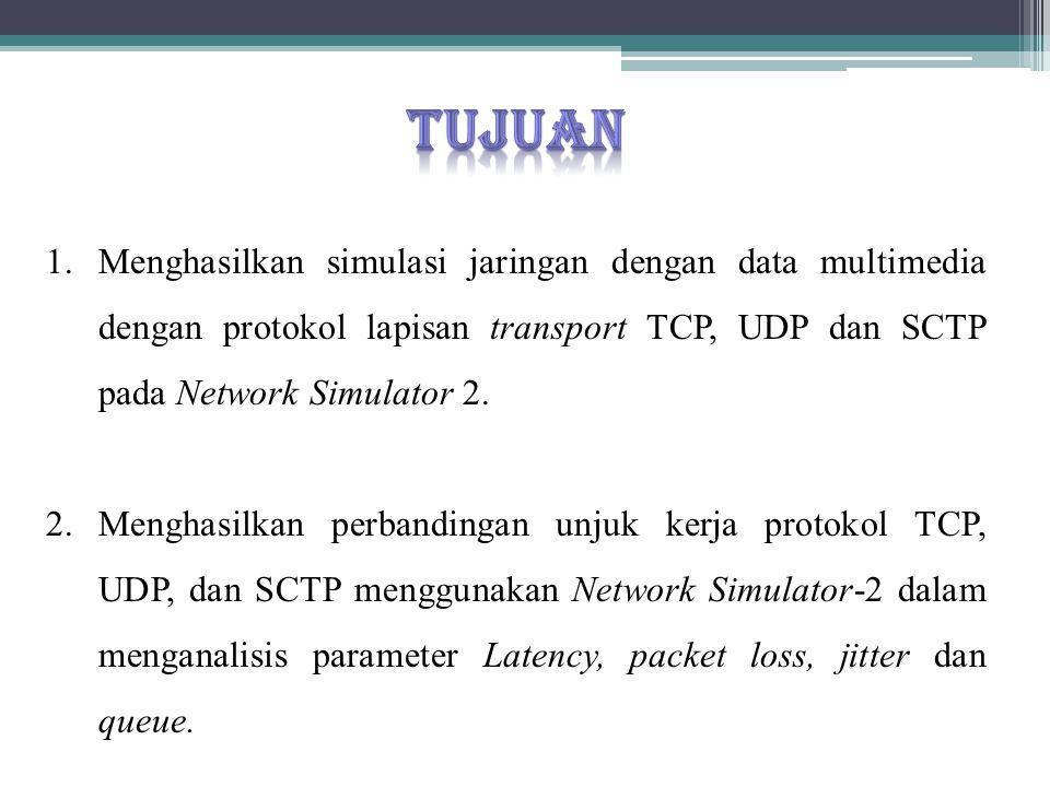 TUJUAN Menghasilkan simulasi jaringan dengan data multimedia dengan protokol lapisan transport TCP, UDP dan SCTP pada Network Simulator 2.