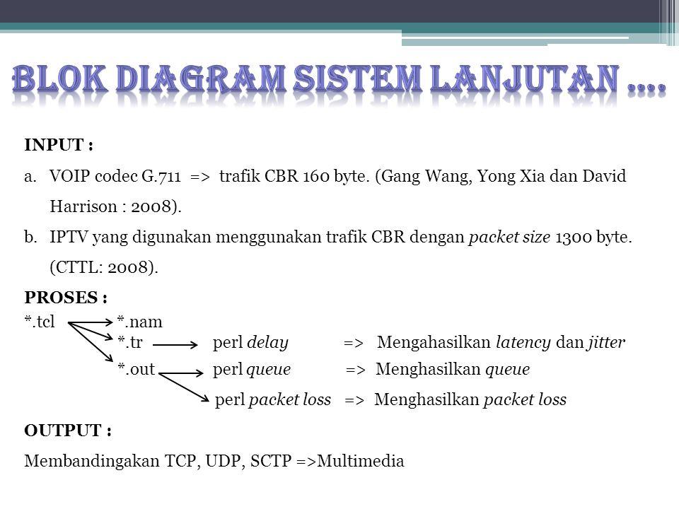 Blok diagram sistem lanjutan ….
