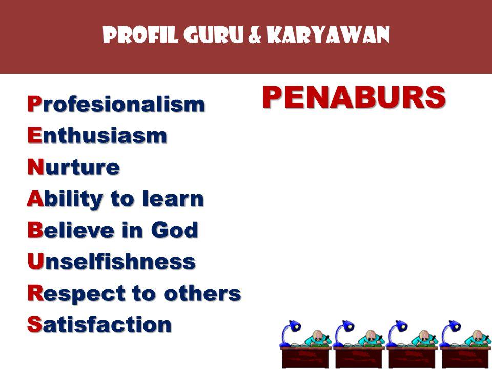 PENABURS Profil Guru & Karyawan