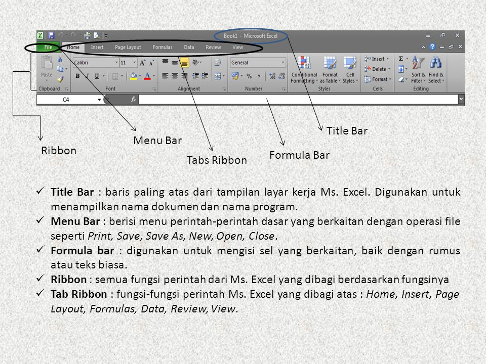 Title Bar Menu Bar. Ribbon. Formula Bar. Tabs Ribbon.